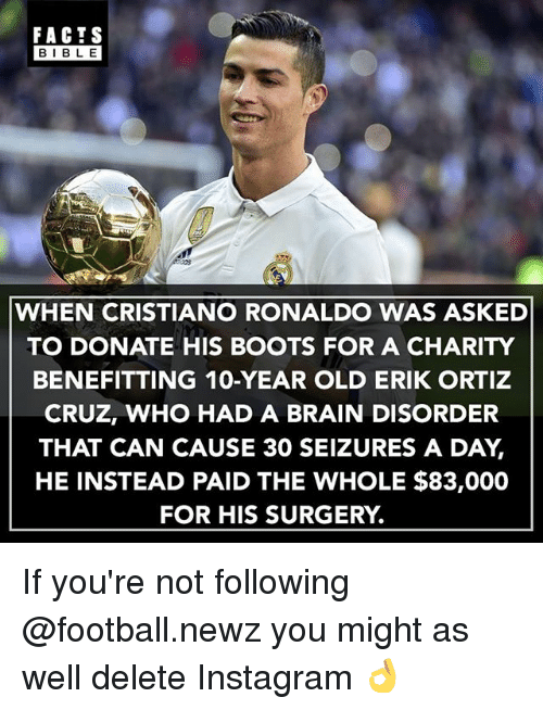 Cristiano Ronaldo, Football, and Instagram: FACIS  BIBL E  WHEN CRISTIANO RONALDO WAS ASKED  TO DONATE HIS BOOTS FOR A CHARITY  BENEFITTING 10-YEAR OLD ERIK ORTIZ  CRUZ, WHO HAD A BRAIN DISORDER  THAT CAN CAUSE 30 SEIZURES A DAY,  HE INSTEAD PAID THE WHOLE $83,000  FOR HIS SURGERY. If you're not following @football.newz you might as well delete Instagram 👌