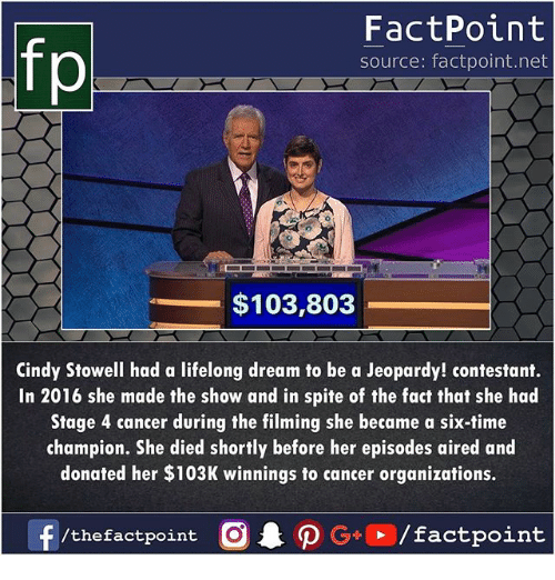 Jeopardy, Memes, and Cancer: FactPoint  source: factpoint.net  $103,803  Cindy Stowell had a lifelong dream to be a Jeopardy! contestant.  In 2016 she made the show and in spite of the fact that she had  Stage 4 cancer during the filming she became a six-time  champion. She died shortly before her episodes aired and  donated her $103K winnings to cancer organizations.