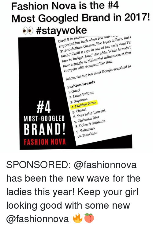 """Bailey Jay, Bitch, and Fashion: Fashion Nova is the #4  Most Googled Brand in 2017!  .. #staywoke  Cardi B in paric.  supported her back when few ouc  $1,200 dollars. Glasses, like $400 dollars. But h  bitch,"""" Cardi B says in one of her early viral Fa  how to budget, hoe,"""" she adds. While brands li  have a gaggle of Millennial influencers at thei  compete with # content like that.  Below, the top ten most Google-searched br  Fashion Brands  1. Gucci  2. Louis Vuitton  3. Supreme  4. Fashion Nova  5. Chanel  #4  MOST-GO0GLED  BRAND!  FASHION NOVA  6. Yves Saint Laurent  7. Christian Dior  8. Dolce & Gabbana  9. Valentino  10. Moschino SPONSORED: @fashionnova has been the new wave for the ladies this year! Keep your girl looking good with some new @fashionnova 🔥🍑"""