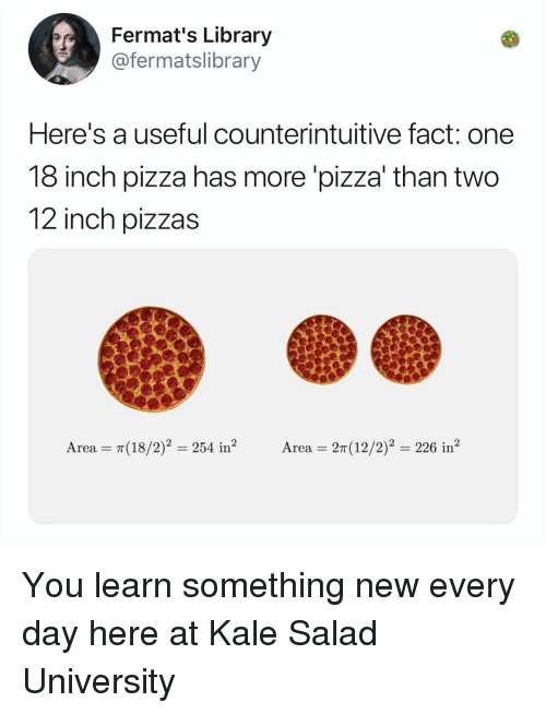 Memes, Pizza, and Kale: Fermat's Library  @fermatslibrary  Here's a useful counterintuitive fact: one  18 inch pizza has more 'pizza' than two  12 inch pizzas  2  Area = π(18/2)2-254 in  Area--2π(12/2)_ 226 in2 You learn something new every day here at Kale Salad University