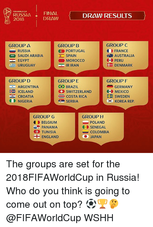Belgium, England, and Fifa: FINAL  FIFA WORLD CUP  RUSSIA DRAW  2018  DRAW RESULTS  GROUPC  GROUP a  RUSSIA  GROUP B  PORTUGAL  FRANCE  AUSTRALIA  PERU  DENMARK  SAUDI ARABIA  = EGYPT  MOROCCO  IR IRAN  URUGUAY  GROUP D  GROUPE  GROUPF  GERMANY  ARGENTINA  ICELAND  CROATIA  NIGERIA  BRAZIL  SWITZERLAND  COSTA RICA  SERBIA  MEXICO  SWEDEN  KOREA REP.  GROUP H  POLAND  GROUP G  BELGIUM  PANAMA  TUNISIA  SENEGAL  COLOMBIA  E ENGLAND  ● JAPAN The groups are set for the 2018FIFAWorldCup in Russia! Who do you think is going to come out on top? ⚽️🏆🤔 @FIFAWorldCup WSHH