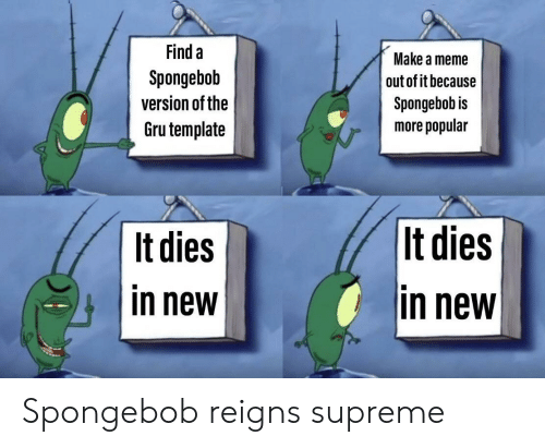 Make A Meme: Find a  Make a meme  Spongebob  out of it because  version of the  Spongebob is  Gru template  more popular  |It dies  It dies  in new  in new Spongebob reigns supreme