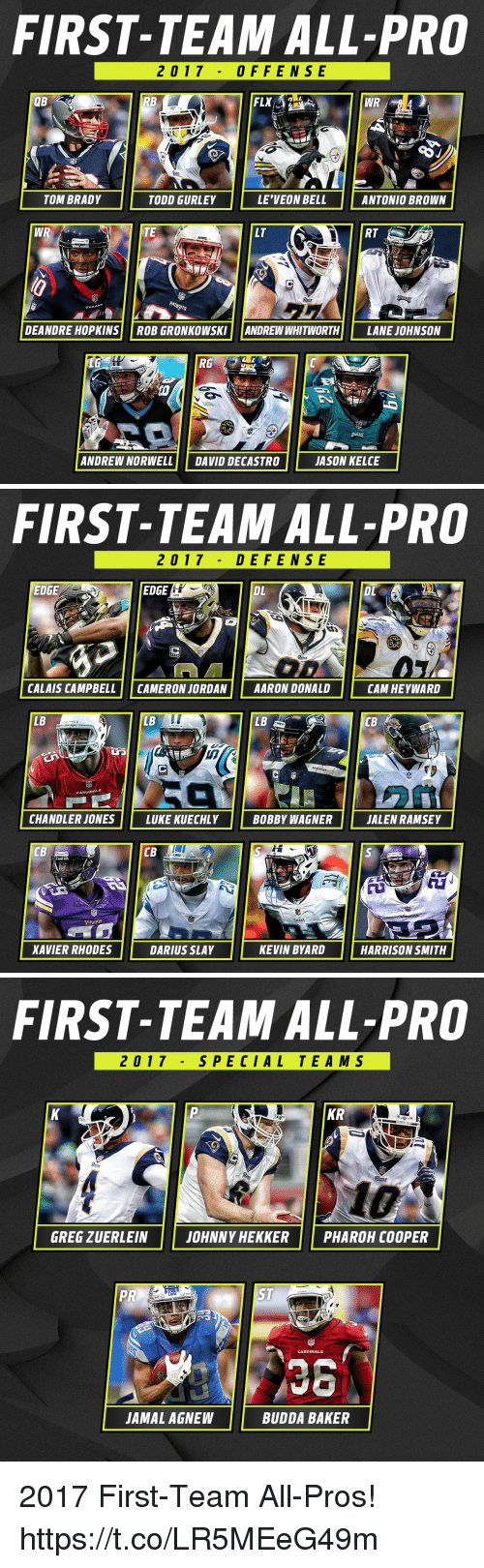kuechly: FIRST-TEAM ALL-PRO  2017 0F FENSE  QB  RB  FLX2  TOM BRADY  TODD GURLEY  LEVEON BELL  ANTONIO BROWN  WR  TE  LT  RT  Pa  DEANDRE HOPKINS ROB GRONKOWSKI ANDREW WHITWORTH LANE JOHNSON  RG  ANDREW NORWELL DAVID DECASTRO  JASON KELCE   FIRST-TEAM ALL-PRO  2017 DE FENSE  EDGE  EDGE  DL  DL  CALAIS CAMPBELL CAMERON JORDAN AARON DONALD  CAM HEYWARD  LB  LB  CB  CARDINALS  CHANDLER JONES  LUKE KUECHLY  BOBBY WAGNER  JALEN RAMSEY  CB  XAVIER RHODES  DARIUS SLAY  KEVIN BYARD  HARRISON SMITH   FIRST-TEAM ALL-PRO  2017S PE CIAL TEA M S  KR  Rams  GREG ZUERLEINJOHNNY HEKKER PHAROH COOPER  PR  ST  CARDINALS  36  JAMAL AGNEW  BUDDA BAKER 2017 First-Team All-Pros! https://t.co/LR5MEeG49m