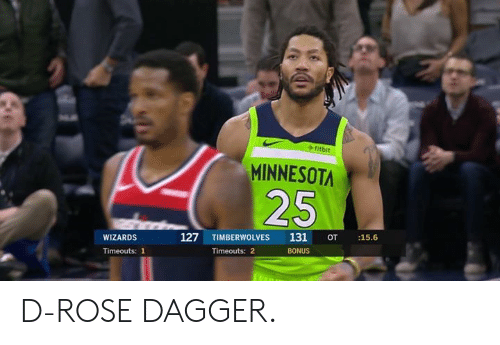 Minnesota, Rose, and Wizards: fitbit  MINNESOTA  25  127  TIMBERWOLVES 131 OT 15.6  WIZARDS  Timeouts: 2  BONUS  Timeouts: 1 D-ROSE DAGGER.