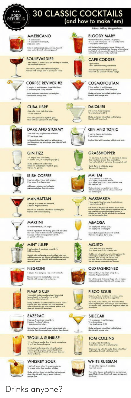 tonic: FOOD30 CLASSIC COCKTAILS  (and how to make 'em)  REPUBLI  EST 2010  AMERICANO  し 、 BLOODY MARY  ณ0de water. Garwish wa orange Peet  BOULEVARDIER  CAPE CODDER  Gamiah with oronge peal or chenry and serve  0  .7 CORPSE REVIVER #2  COSMOPOLITAN  Shake ond wtai nto ched cocktal glass  CUBA LIBRE  DAIQUIRI  n highball g  DARK AND STORMY  GIN AND TONIC  parts Tonile  and top with ginger br Gari w  GIN FIZZ  GRASSHOPPER  1 a  ho and-half, 1 hp fernet Sronca, pinch so  IRISH COFFEE  MAI TAI  MANHATTAN  MARGARITA  dehes Angeuo  MARTINI  MIMOSA  he nte g Serve cold  MINT JULEP  MOJITO  NEGRONI  OLD-FASHIONED  Garih wh orange twist and  PIMM'S CUP  PISCO SOUR  SAZERAC  SIDECAR  TEQUILA SUNRISE  TOM COLLINS  Shake and topith dub sode Srain into chile  cos glais Garnihwi  WHISKEY SOUR  WHITE RUSSIAN  าร 44 cole.tque. 1 44 .0 kn,  os iledwih ice Float fresh creom on top and Drinks anyone?