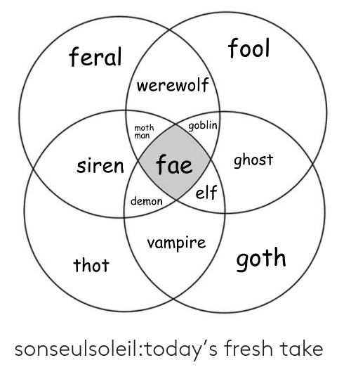 Todays: fool  feral  werewolf  goblin  moth  man  ghost  sirenX fae  'elf  demon  vampire  goth  thot sonseulsoleil:today's fresh take