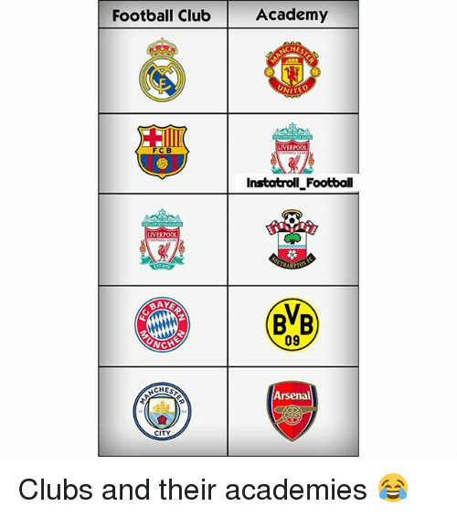 Arsenal, Club, and Football: Football Club  Academy  CHES  WITED  IVERPOO  Instatroll Football  LIVERPOO  BAY  09  UNC  CHES  Arsenal  CITY Clubs and their academies 😂