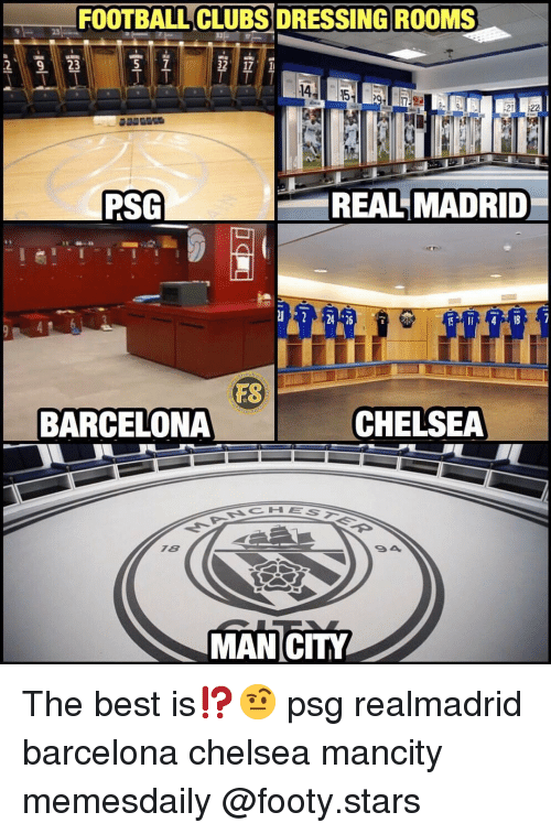 Barcelona, Chelsea, and Football: FOOTBALL CLUBS DRESSING ROOMS  23  2923  14  PSG  REAL MADRID  ES  BARCELONA  CHELSEA  HES  78  94  MAN CITY The best is⁉️🤨 psg realmadrid barcelona chelsea mancity memesdaily @footy.stars