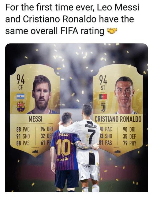 leo messi: For the first time ever, Leo Messi  and Cristiano Ronaldo have the  same overall FIFA rating  94  CF  94  ST  MESSI  88 PAC 96 DRI  91 SHO 32 DEF  88 PAS 61 P  CRISTIANO RONALDO  RONALDD  PAC 90 DRI  3 SHO 35 DEF  81 PAS 79 PHY  nicef