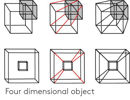 Four Dimensional: Four dimensional object