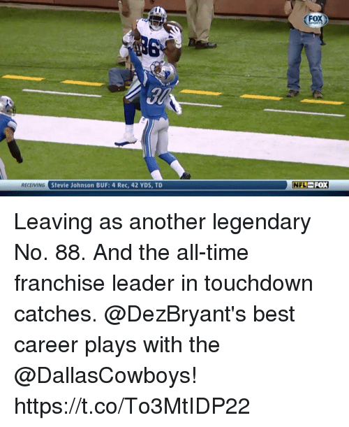 Memes, Nfl, and Best: FOX  36  RECEIVING  Stevie Johnson BUF: 4 Rec, 42 YDS, TD  NFL ON FOX Leaving as another legendary No. 88. And the all-time franchise leader in touchdown catches.  @DezBryant's best career plays with the @DallasCowboys! https://t.co/To3MtIDP22