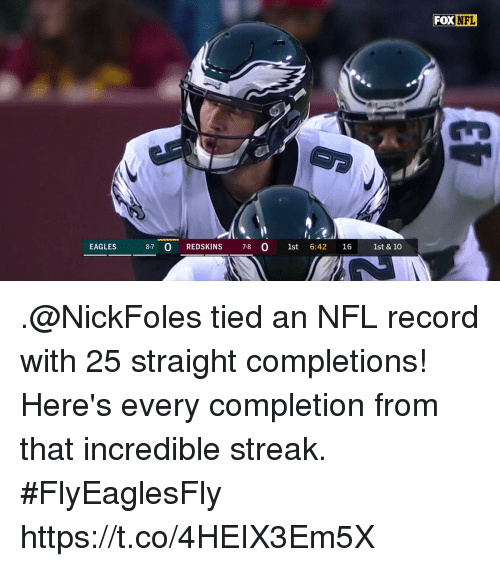 Philadelphia Eagles, Memes, and Nfl: FOX  DX NFL  EAGLES 7 O REDSKINS 7-8 0 1st 6:42 16 1st &10 .@NickFoles tied an NFL record with 25 straight completions!   Here's every completion from that incredible streak. #FlyEaglesFly https://t.co/4HEIX3Em5X