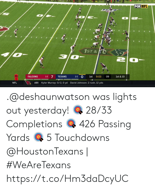 1 0: FOX NFL  1ST &  3/0-  1/0-  2 0  2-2 0  1-3 7  FALCONS  TEXANS  1st  9:03  09  1st & 10  NFL  ARI  Kyler Murray: 0/2, 0 yd  David Johnson: 2 rush, 12 yds .@deshaunwatson was lights out yesterday!   🎯 28/33 Completions 🎯 426 Passing Yards 🎯 5 Touchdowns  @HoustonTexans | #WeAreTexans https://t.co/Hm3daDcyUC