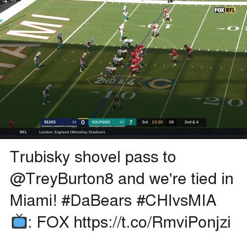 England, Memes, and Nfl: FOX  NFL  2ND &4  BEARS  3-1 0 DOLPHINS 3-2 7 3rd 13:30 08 2nd & 4  NFL  London, England (Wembley Stadium) Trubisky shovel pass to @TreyBurton8 and we're tied in Miami!  #DaBears #CHIvsMIA  📺: FOX https://t.co/RmviPonjzi