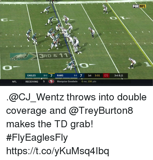 Philadelphia Eagles, Memes, and Nfl: FOX  NFL  3RD & 11  EAGLES 10-2 1 RAMS  9-3 7 1st 3:01 05 3rd & 11  NFL  RECEIVING 5 ( ) Marquise Goodwin 6rec, 106 yds .@CJ_Wentz throws into double coverage and @TreyBurton8 makes the TD grab! #FlyEaglesFly https://t.co/yKuMsq4Ibq