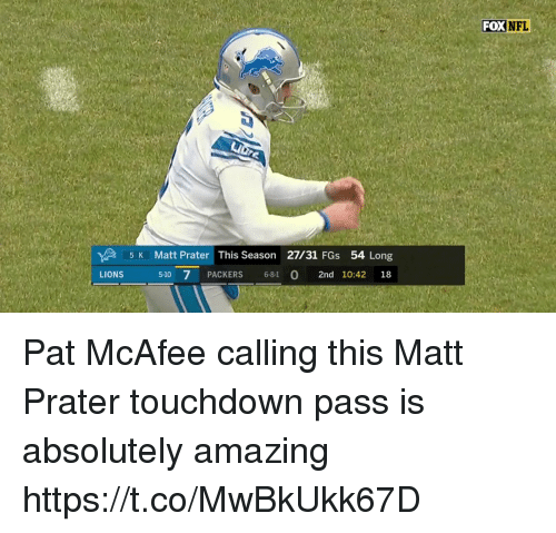 Nfl, Lions, and Packers: FOX  NFL  5 K Matt Prater This Season 27/31 FGs 54 Long  5-10 7 PACKERS 6-8-1 0 2nd 10:42 18  LIONS Pat McAfee calling this Matt Prater touchdown pass is absolutely amazing  https://t.co/MwBkUkk67D