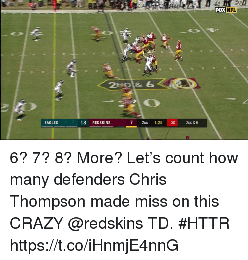 Crazyness: FOX NFL  75  20 2 6  EAGLES  13 REDSKINS  7 2ND 1:25 :00 2ND & 6 6? 7? 8? More?  Let's count how many defenders Chris Thompson made miss on this CRAZY @redskins TD. #HTTR https://t.co/iHnmjE4nnG