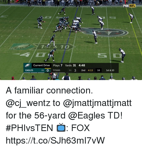 Philadelphia Eagles, Memes, and Nfl: FOX NFL  Current Drive Plays 7 Yards 31 4:48  EAGLES  2-1 0 TITANS  2-13 2nd 4:13 16 1st&10 A familiar connection.  @cj_wentz to @jmattjmattjmatt for the 56-yard @Eagles TD! #PHIvsTEN  📺: FOX https://t.co/SJh63mI7vW