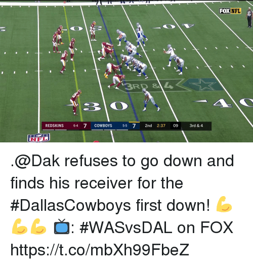 Dallas Cowboys, Memes, and Nfl: FOX NFL  RD &L  REDSKINS 64 7 COWBOYS 5-5 7 2nd 2:37 09 3rd& 4  NFL .@Dak refuses to go down and finds his receiver for the #DallasCowboys first down! 💪💪💪  📺: #WASvsDAL on FOX https://t.co/mbXh99FbeZ
