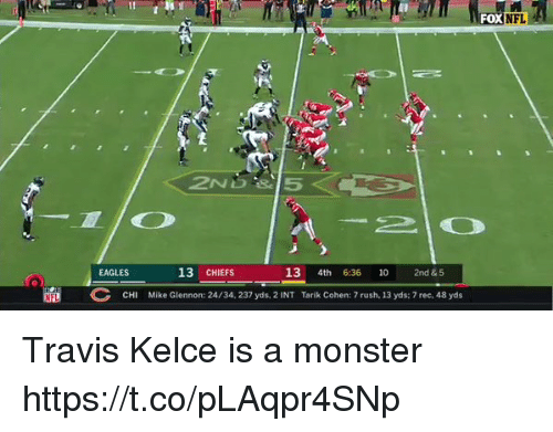 Philadelphia Eagles, Monster, and Nfl: FOXNEL  2ND & 5  13.CHIEFS  13 4th 6:36 10 2nd & 5  EAGLES  CHI Mike Glennon: 24/34, 237 yds, 2 INT Tarik Cohen: 7 rush. 13 yds: 7 rec, 48 yds Travis Kelce is a monster  https://t.co/pLAqpr4SNp