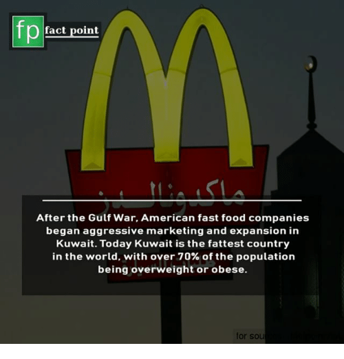 Fast Food, Food, and Memes: fp  fact point  After the Gulf War, American fast food companies  began aggressive marketing and expansion in  Kuwait. Today Kuwait is the fattest country  in the world, with over 70% of the population  being overweight or obese.  for sou