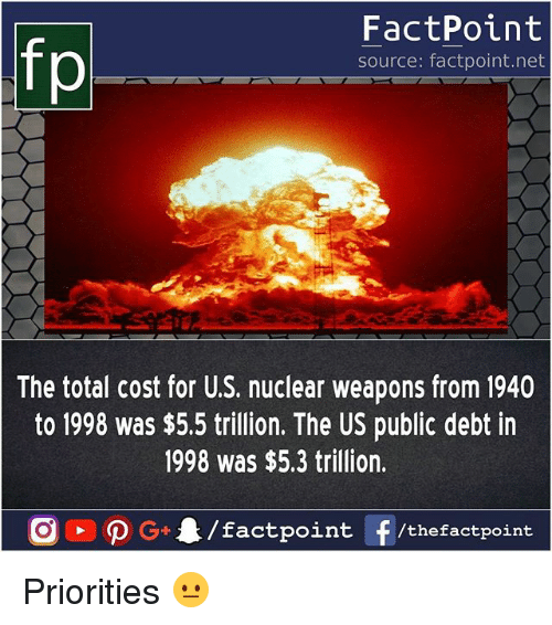 Memes, Nuclear Weapons, and 🤖: fp  FactPoint  source: factpoint.net  The total cost for U.S. nuclear weapons from 1940  to 1998 was $5.5 trillion. The US public debt in  1998 was $5.3 trillion. Priorities 😐