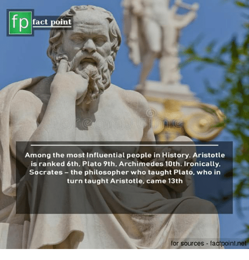 Memes, Aristotle, and History: fp  Pfact point  Among the most Influential people in History. Aristotle  is ranked 6th. Plato 9th, Archimedes 10th. Ironically  Socrates - the philosopher who taught Plato, who in  turn taught Aristotle, came 13th  for sources factpoint.nef