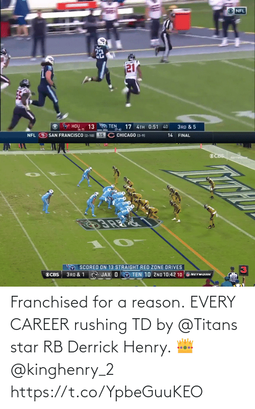 henry: Franchised for a reason.  EVERY CAREER rushing TD by @Titans star RB Derrick Henry. 👑@kinghenry_2 https://t.co/YpbeGuuKEO