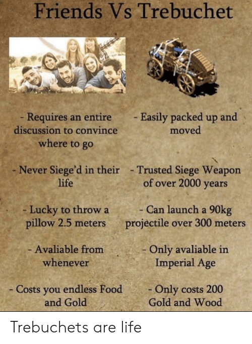 Food, Friends, and Life: Friends Vs Trebuchet  Easily packed up and  moved  Requires an entire  discussion to convince  where to go  Never Siege'd in their  life  Trusted Siege Weapon  of over 2000 years  - Lucky to throw a  pillow 2.5 meters  Can launch a 90kg  projectile over 300 meters  - Only avaliable in  Imperial Age  Avaliable from  whenever  Only costs 200  Gold and Wood  - Costs you endless Food  and Gold Trebuchets are life