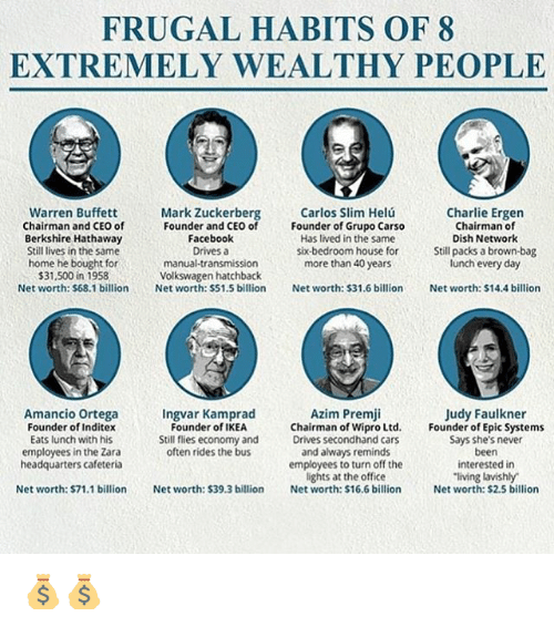 Cars, Charlie, and Facebook: FRUGAL HABITS OF 8  EXTREMELY WEALTHY PEOPLE  Warren Buffett  Mark Zuckerberg  Carlos Slim Helu  Charlie Ergen  Chairman and CEO of  Founder and CEO of  Founder of Grupo Carso  Chairman of  Berkshire Hathaway  Facebook  Dish Network  Has lived in the same  six-bedroom house for  Still packs a brown-bag  Stilllives in the same  Drives a  home he bought for  manual transmission  more than 40 years  lunch everyday  $31,500 in 1958  Volkswagen hatchback  Net worth: $68.1 billion  Net worth: $51.5 billion Net worth: $31.6 billion  Net worth: $14.4 billion  Azim Premji  Amancio Ortega  Ingvar Kamprad  Judy Faulkner  Founder of Inditex  Founder of IKEA  Chairman of Wipro Ltd. Founder of Epic Systems  Eats lunch with his  Still flies economy and  Drives secondhand cars  Says she's never  employees in the Zara  often rides the bus  and always reminds  been  interested in  headquarters cafeteria  employees to turn off the  lights at the office  living lavishly  Net worth: $71.1 billion  Net worth: $39.3 billion  Net worth: $16.6 billion  Net worth: $2.5 billion 💰💰