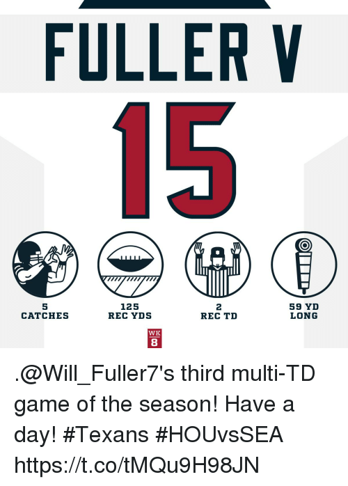 Memes, Game, and Texans: FULLER V  5  CATCHES  125  REC YDS  2  REC TD  59 YD  LONG  WK  8 .@Will_Fuller7's third multi-TD game of the season!  Have a day! #Texans #HOUvsSEA https://t.co/tMQu9H98JN