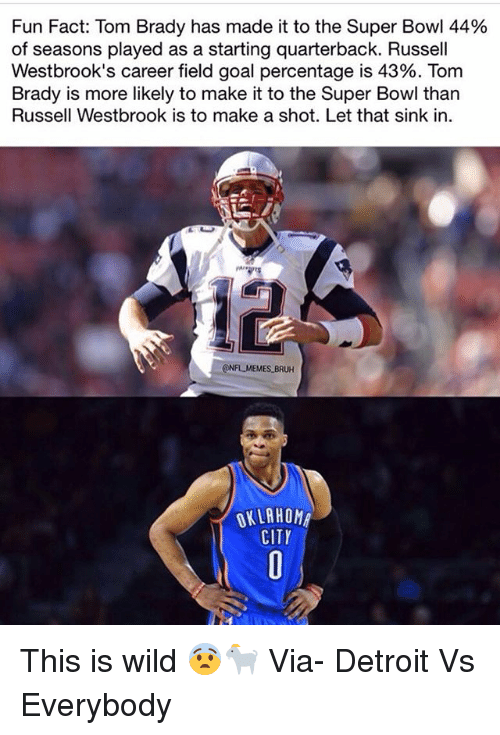 Bruh, Detroit, and Memes: Fun Fact: Tom Brady has made it to the Super Bowl 44%  of seasons played as a starting quarterback. Russell  Westbrook's career field goal percentage is 43%. Tom  Brady is more likely to make it to the Super Bowl than  Russell Westbrook is to make a shot. Let that sink in.  @NFLMEMES, BRUH  OKLAHOM This is wild 😨🐐 Via- Detroit Vs Everybody