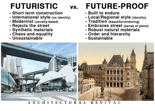 Materialism: FUTURISTIC  vs. FUTURE-PROOF  Built to endure  Short term construction  International style (no identity)  Local/Regional style (identity)  Modernist (noveltyldated)  Tradition beautiful/endurin  Rejects the street  Embraces street (sense of place)  Synthetic materials  Robust natural materials  Chaos and equality  Order and hierarchy  Unsustainable  Sustainable  A R C H I TE C T U R A L R E VI V AL