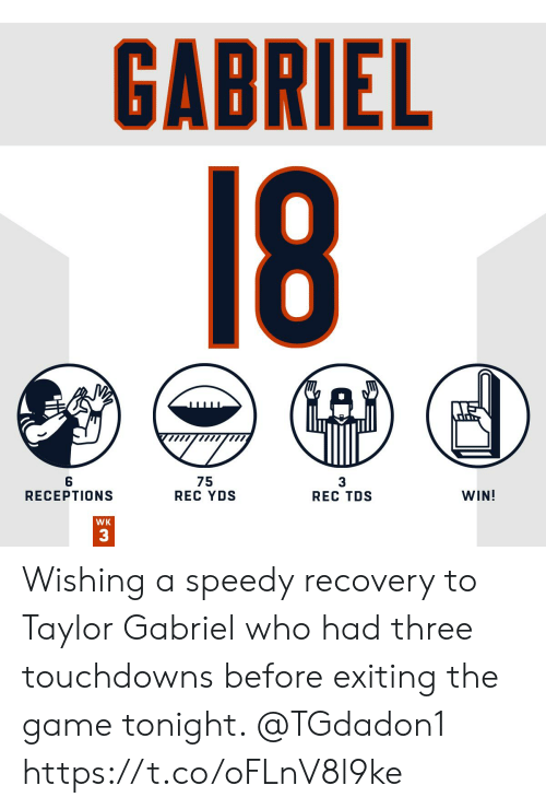 recovery: GABRIEL  18  75  REC YDS  WIN!  RECEPTIONS  REC TDS  WK  33 Wishing a speedy recovery to Taylor Gabriel who had three touchdowns before exiting the game tonight. @TGdadon1 https://t.co/oFLnV8l9ke
