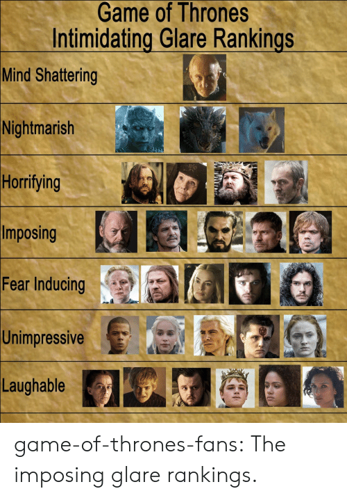 Game of Thrones, Tumblr, and Blog: Game of Thrones  Intimidating Glare Rankings  Mind  Shattering  Nightmarish  Horrifying  Imposing  Fear  Inducing )  Unimpressive  Laughable game-of-thrones-fans:  The imposing glare rankings.