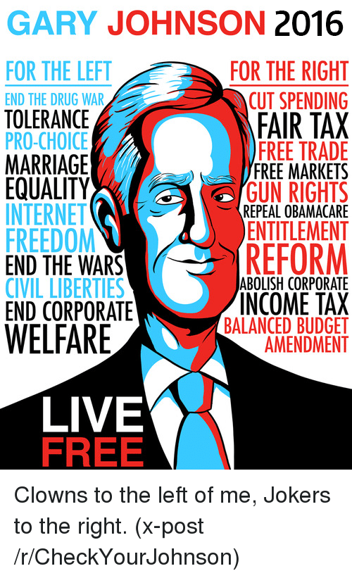 Guns, Internet, and Joker: GARY JOHNSON  2016  FOR THE LEFT  FOR THE RIGHT  CUT SPENDING  TOLERANCE  A  FAIR TAX  FREE TRADE  MARRIAGE  FREE MARKETS  EQUALITY  GUN RIGHTS  INTERNET  REPEAL OBAMACARE  FREEDOM  ENTITLEMENT  END THE WARS  REFORM  ABOLISH CORPORATE  CIVIL LIBERTIES  INCOME TAX  END CORPORATE  BALANCED BUDGET  WELFARE  AMENDMENT  LIVE  FREE Clowns to the left of me, Jokers to the right. (x-post /r/CheckYourJohnson)