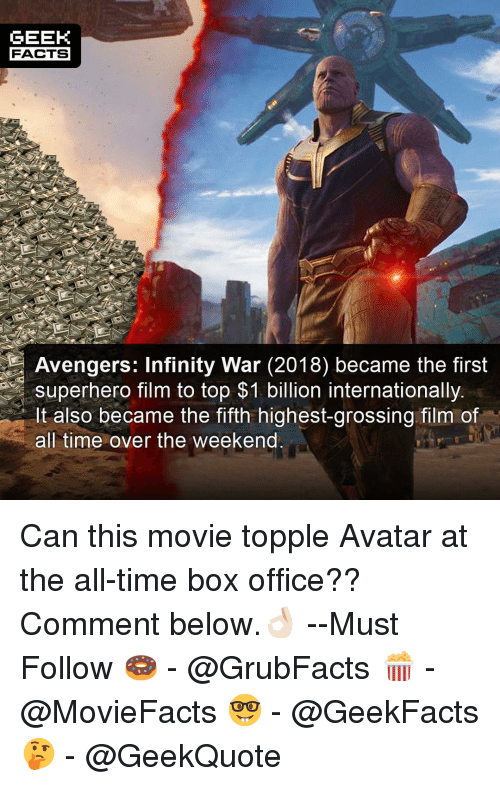 Facts, Memes, and Superhero: GEEK  FACTS  Avengers: Infinity War (2018) became the first  superhero film to top $1 billion internationally.  It also became the fifth highest-grossing film of  all time over the weekend Can this movie topple Avatar at the all-time box office?? Comment below.👌🏻 --Must Follow 🍩 - @GrubFacts 🍿 - @MovieFacts 🤓 - @GeekFacts 🤔 - @GeekQuote