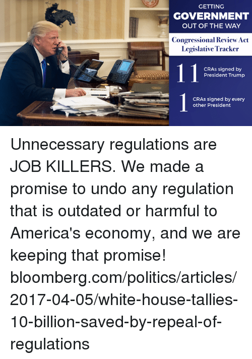Politics, White House, and House: GETTING  GOVERNMENT  OUT OF THE WAY  Congressional Review Act  Legislative Tracker  11  CRAs signed by  President Trump  CRAs signed by every  other President Unnecessary regulations are JOB KILLERS. We made a promise to undo any regulation that is outdated or harmful to America's economy, and we are keeping that promise! bloomberg.com/politics/articles/2017-04-05/white-house-tallies-10-billion-saved-by-repeal-of-regulations