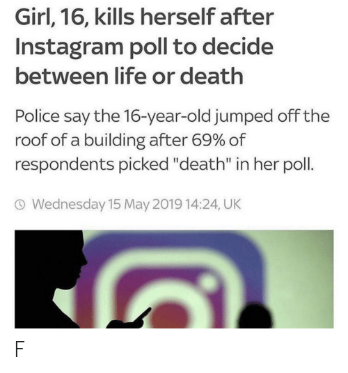 """Instagram, Life, and Police: Girl, 16, kills herself after  Instagram poll to decide  between life or death  Police say the 16-year-old jumped offthe  roof of a building after 69% of  respondents picked """"death"""" in her poll  O Wednesday 15 May 2019 14:24, UK F"""