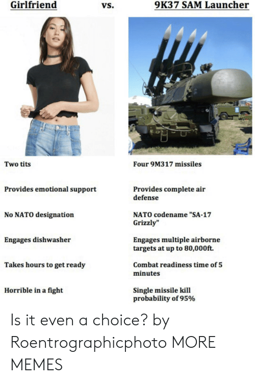"launcher: Girlfriend  VS.  9K37 SAM Launcher  na  Two tits  Four 9M317 missiles  Provides emotional support  Provides complete air  defense  NATO codename ""SA-17  Grizzly  No NATO designation  Engages dishwasher  Engages multiple airborne  targets at up to 80,000ft.  Takes hours to get ready  Combat readiness time of 5  minutes  Horrible in a fight  Single missile kill  probability of 95% Is it even a choice? by Roentrographicphoto MORE MEMES"