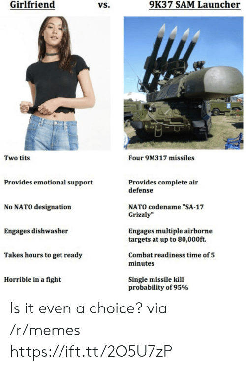 "launcher: Girlfriend  VS.  9K37 SAM Launcher  na  Two tits  Four 9M317 missiles  Provides emotional support  Provides complete air  defense  NATO codename ""SA-17  Grizzly  No NATO designation  Engages dishwasher  Engages multiple airborne  targets at up to 80,000ft.  Takes hours to get ready  Combat readiness time of 5  minutes  Horrible in a fight  Single missile kill  probability of 95% Is it even a choice? via /r/memes https://ift.tt/2O5U7zP"