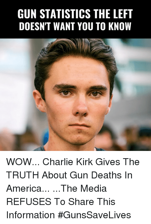 America, Charlie, and Memes: GUN STATISTICS THE LEFT  DOESN'T WANT YOU TO KNOW WOW... Charlie Kirk Gives The TRUTH About Gun Deaths In America...  ...The Media REFUSES To Share This Information #GunsSaveLives