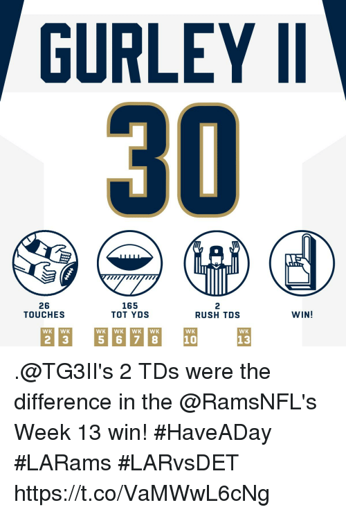 Memes, Rush, and 🤖: GURLEY I  26  TOUCHES  165  TOT YDS  2  RUSH TDS  WIN!  WK  WK  10  13 .@TG3II's 2 TDs were the difference in the @RamsNFL's Week 13 win! #HaveADay #LARams  #LARvsDET https://t.co/VaMWwL6cNg