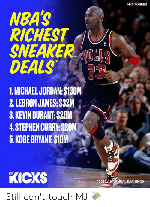 Stephen Curry: H/T FORBES  NBA'S  RICHEST  SNEAKERULLS  DEALS  23  1. MICHAEL JORDAN:$130M  2. LEBRON JAMES: $32M  3.KEVIN DURANT: $26M  4.STEPHEN CURRY:$20M  5. KOBE BRYANT: $1GM  KICKS  B-R  201819ANNUAL EARNINGS Still can't touch MJ 💸