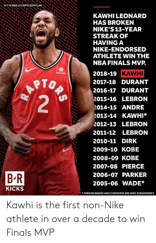 Finals, Life, and Nba: H/T R/NBA U/CRIPPLEDMYLAR  KAWHI LEONARD  HAS BROKEN  NIKE'S 13-YEAR  STREAK OF  HAVING A  NIKE-ENDORSED  ATHLETE WIN THE  NBA FINALS MVP.  2018-19 KAWHI  Sun Life  APTOR  RAA  22  2017-18 DURANT  2016-17 DURANT  2015-16 LEBRON  2014-15 ANDRE  KAWHI  2013-14  2012-13 LEBRON  LEBRON  2011-12  2010-11 DIRK  2009-10 KOBE  2008-09 KOBE  PIERCE  2007-08  B R  2006-07 PARKER  2005-06 WADE  KICKS  JORDAN BRAND AND CONVERSE ARE NIKE SUBSIDIARIES Kawhi is the first non-Nike athlete in over a decade to win Finals MVP
