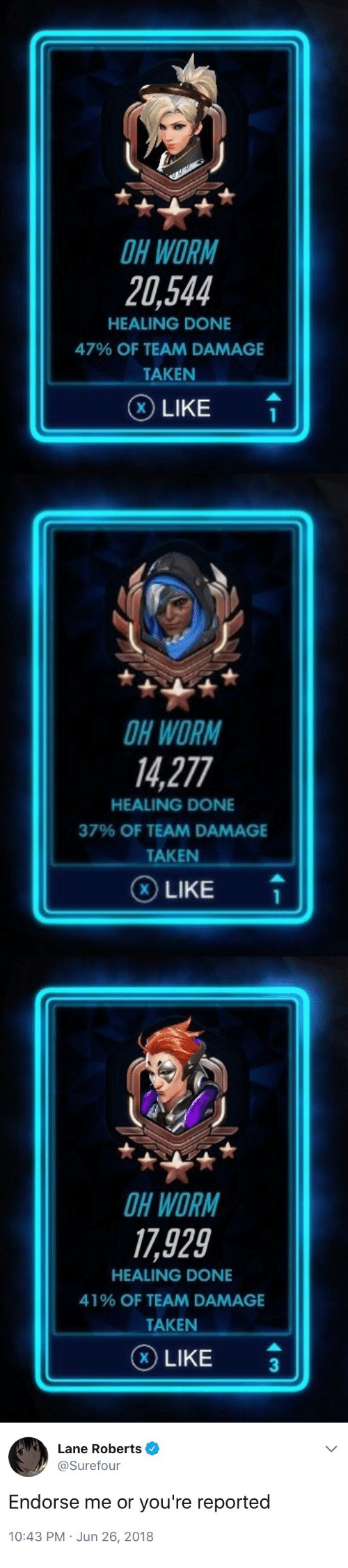 roberts: H WORM  20,544  HEALING DONE  47% OF TEAM DAMAGE  TAKEN  ⓧ LIKE   H WORM  14,277  HEALING DONE  37% OF TEAM DAMAGE  TAKEN  LIKE   H WORM  17,929  HEALING DONE  41% OF TEAM DAMAGE  TAKEN  ⓧ LIKE   Lane Roberts  @Surefour  Endorse me or you're reported  10:43 PM Jun 26, 2018