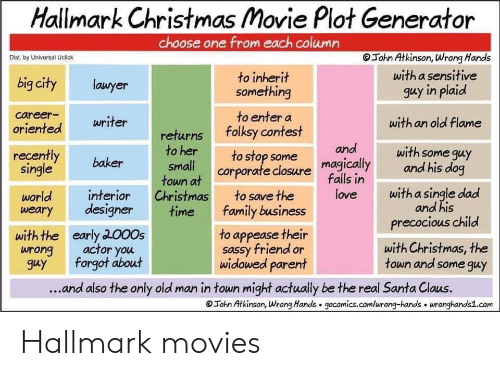 Universal: Hallmark Christmas Movie Plot Generator  choose one from each column  John Atkinson, Wrong Hands  Dist. by Universal Uclick  with a sensitive  to inherit  something  big city  lawyer  guy in plaid  career  oriented  to enter a  writer  with an old flame  folksy contest  returns  to her  small  town at  Christmas  time  and  with some guy  and his dog  recently  single  to stop some  corporate closure  baker  magically  falls in  love  with a single dad  and his  interior  designer  to save the  world  weary  family business  precocious child  to appease their  sassy friend or  widowed parent  early 2000s  actor you  forgot about  with the  with Christmas, the  town and some guy  wrong  guy  ...and also the only old man in town might actually be the real Santa Claus.  Tohn Atkinson, Wrong Hands gocomics.com/urong-hands wuronghands1.com Hallmark movies
