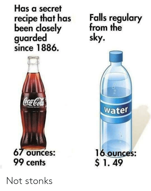 Coca-Cola, Water, and Been: Has a secret  recipe that has  been closely  guarded  since 1886  Falls regulary  from the  sky  Coca-Cola  water  67 Ounces:  99 cents  16 ounces:  $1. 49 Not stonks