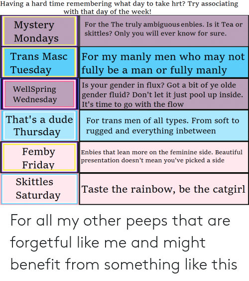 Beautiful, Dude, and Friday: Having a hard time remembering what day to take hrt? Try associating  with that day of the week!  Mystery  Mondays  For the The truly ambiguous enbies. Is it Tea or  skittles? Only you will ever know for sure.  For my manly men who may not  |fully be a man or fully manly  Trans Masc  Tuesday  Is your gender in flux? Got a bit of ye olde  gender fluid? Don't let it just pool up inside.  |It's time to go with the flow  WellSpring  Wednesday  That's a dude  For trans men of all types. From soft to  Thursday  rugged and everything inbetween  Femby  Friday  Enbies that lean more on the feminine side. Beautiful  presentation doesn't mean you've picked a side  Skittles  |Taste the rainbow, be the catgirl  Saturday For all my other peeps that are forgetful like me and might benefit from something like this