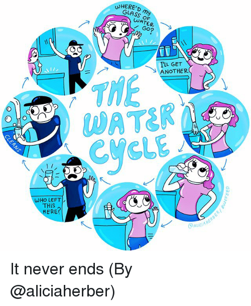 Memes, Water, and Never: HERE'D my  WATER  TLL GET  ANOTHER  TME  DATER  CIELE  2  WHO LEFT  THiS  2  HERE  @ALICI  ALICIA HER It never ends (By @aliciaherber)